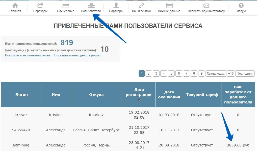 """Вид меню """"Пользователи"""" кабинета партнера на e-autopay"""