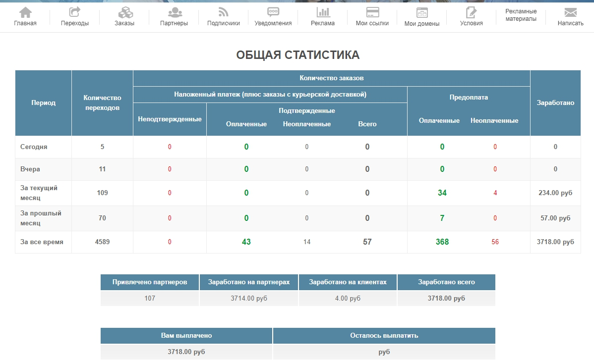 Вид главной страницы кабинета партнера на сервисе e-autopay