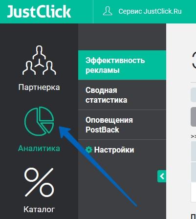 """Меню """"Аналитика"""" на Джастклик"""