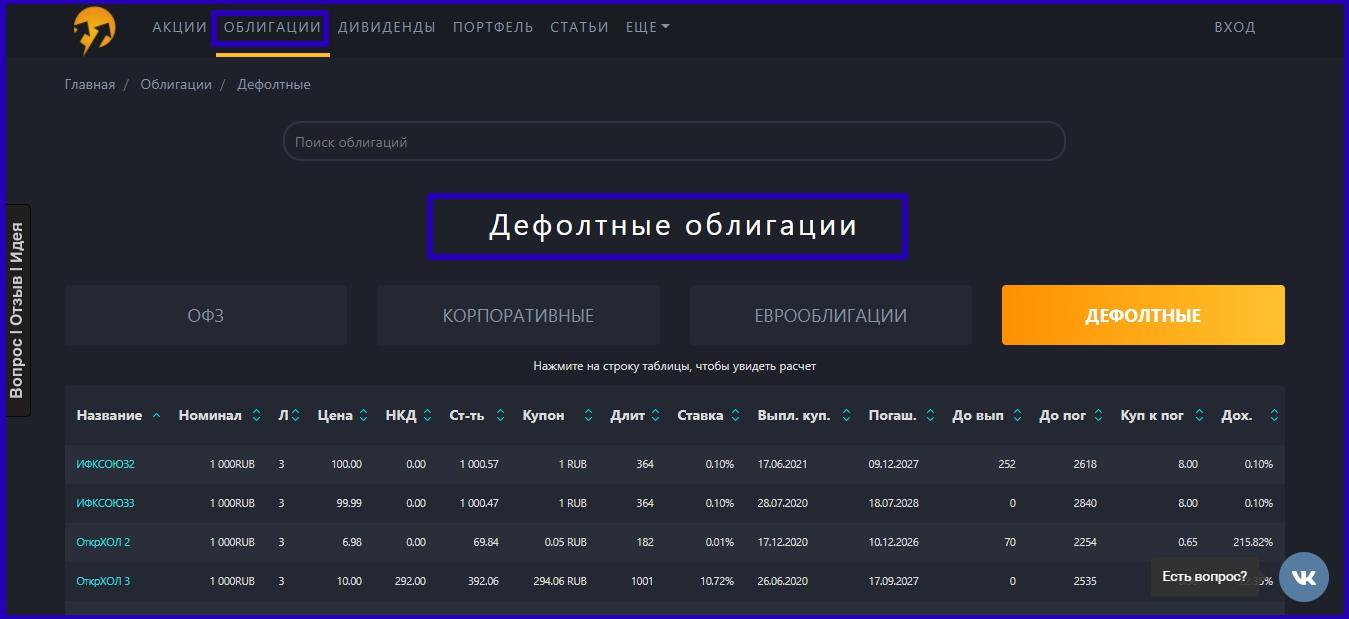 Кабинет партнёра - Дефолтные облигации